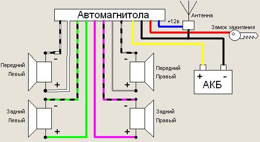 с красного провода,